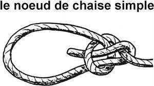 Noeud-de-chaise