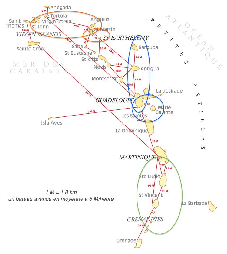 antilles-distances